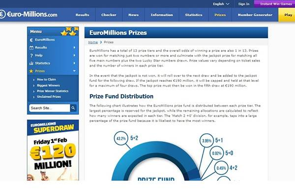Euro Millions Com Lottery Top 10 Best Online Lotto