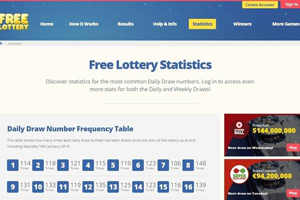 Free Lottery Review - Enter the daily draw for free!
