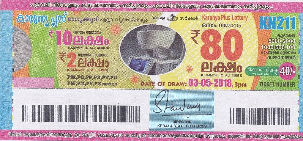 Kerala Lottery Karunya Plus ticket